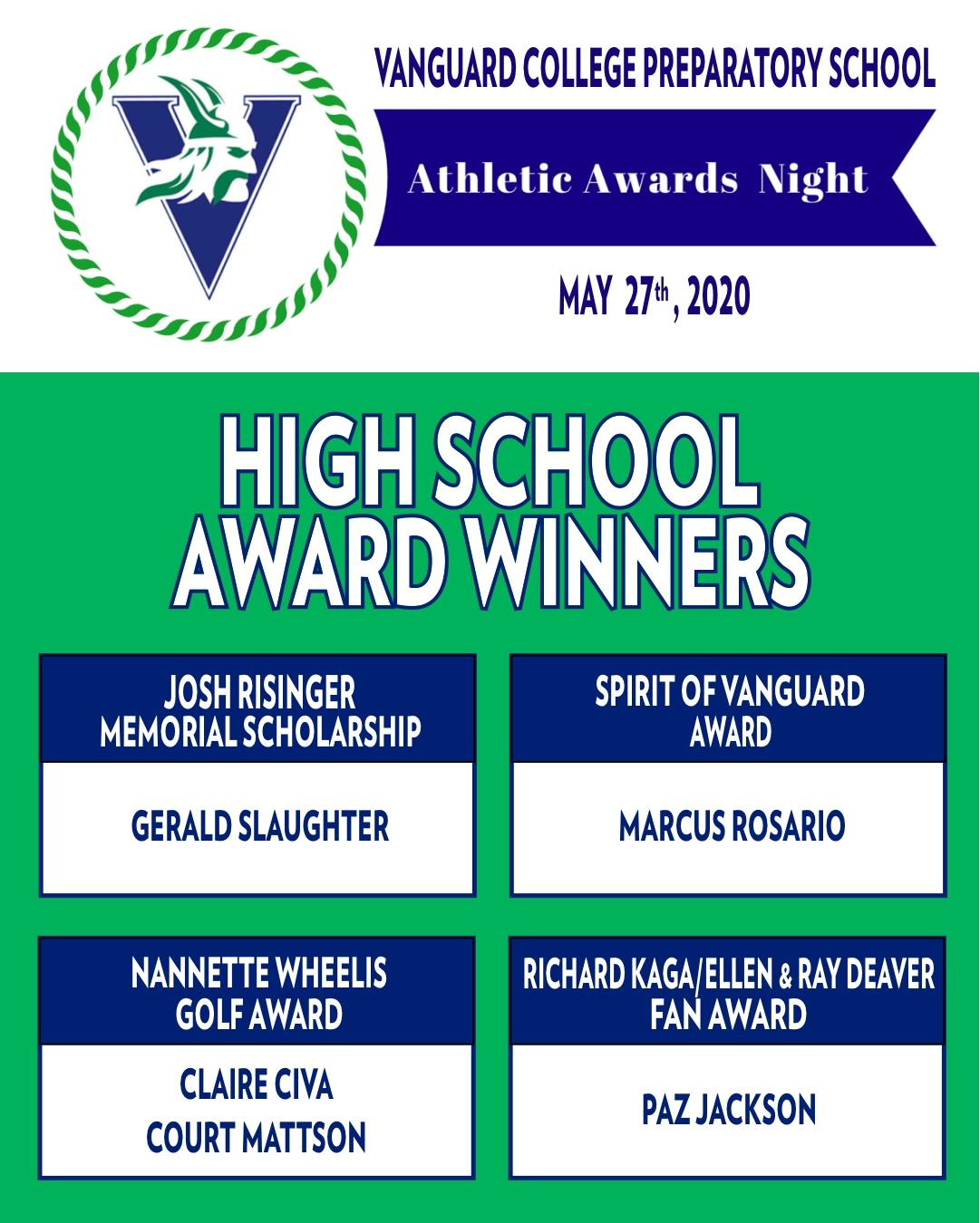 2020 Athletic Awards 2