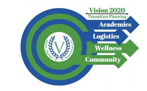 Vision Team image